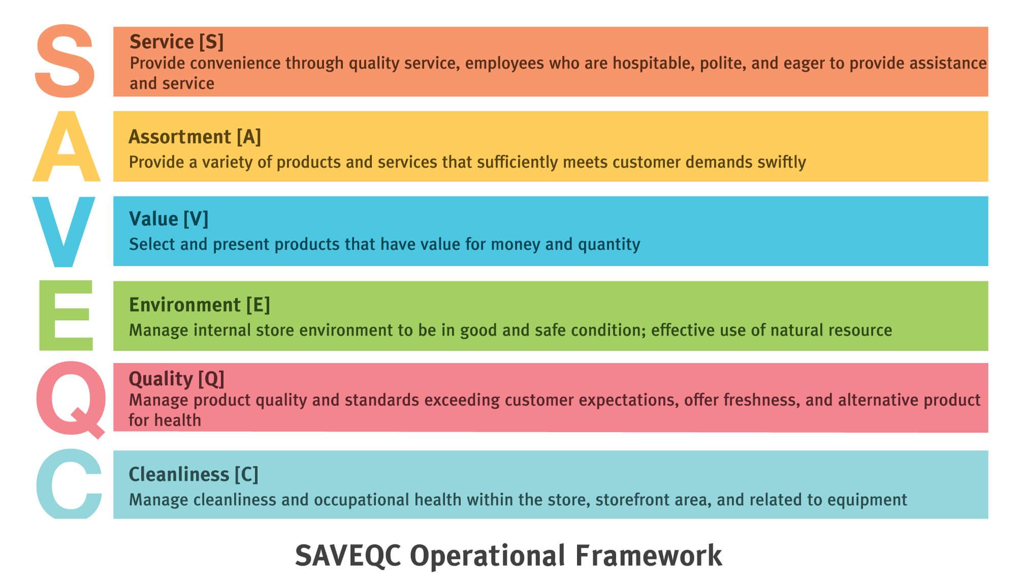 ethics in customer relationship management